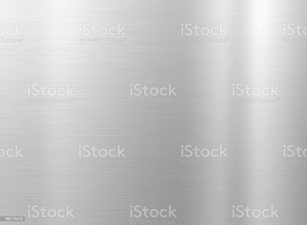 best stainless steel stock
