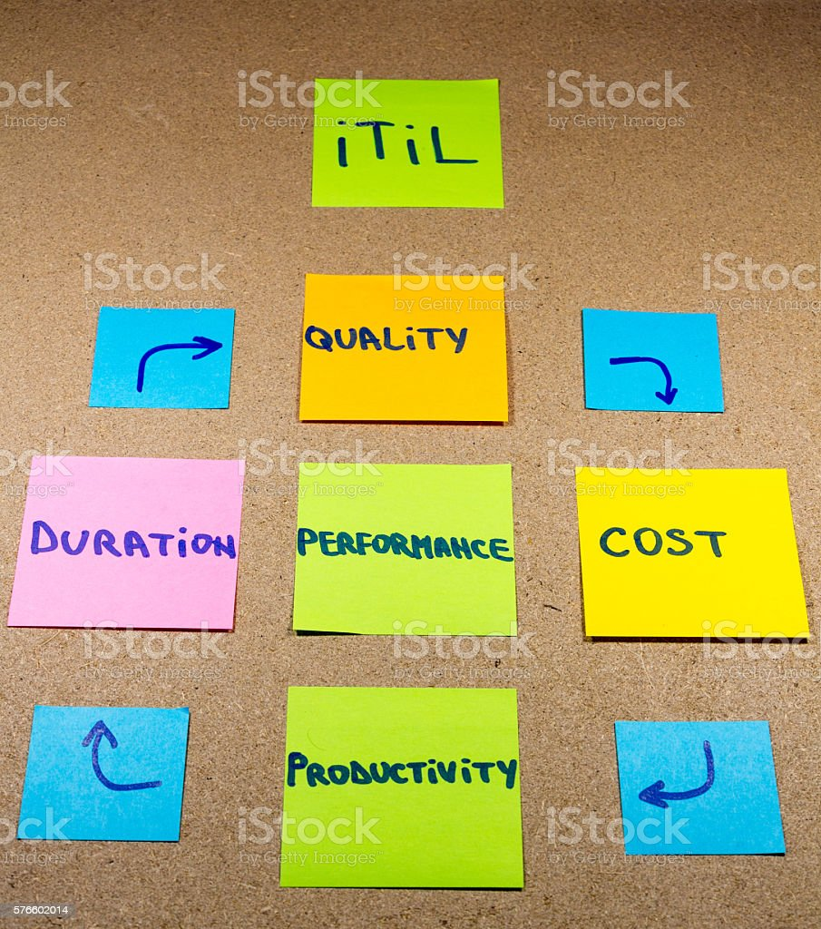 hight resolution of conceptual diagram itil royalty free stock photo