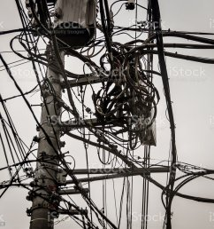 power line and telephone line mess stock image  [ 1024 x 962 Pixel ]