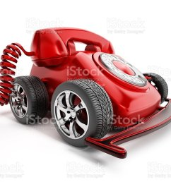 rotary telephone with wheels royalty free stock photo [ 1024 x 768 Pixel ]