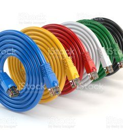 set of colorful of lan network connection ethernet cables internet cords rj45 isolated on white [ 1024 x 768 Pixel ]