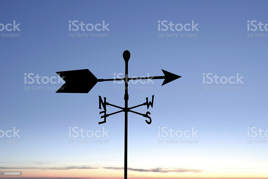 best wind vane stock