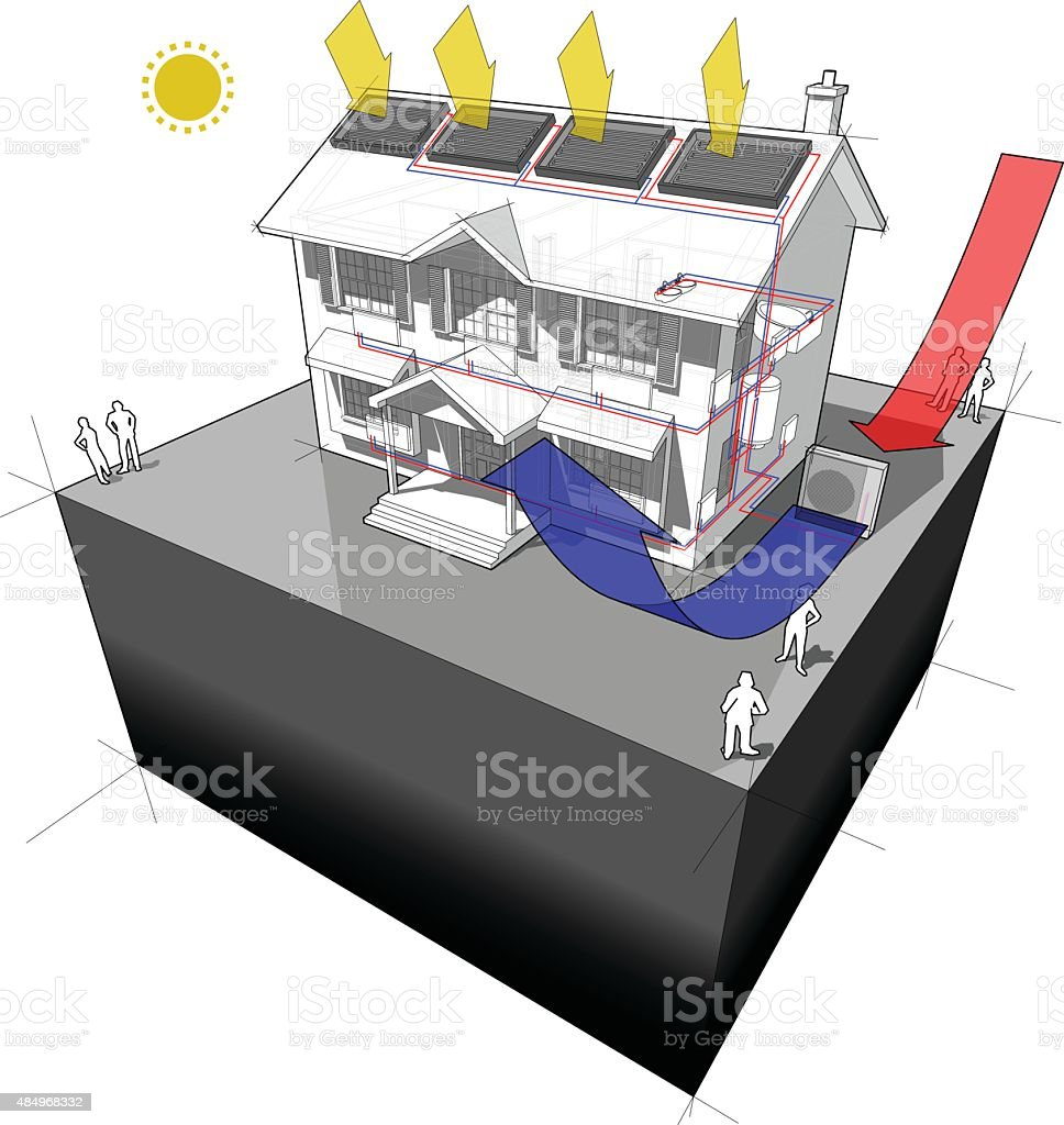 hight resolution of amp meter base wiring diagram on dual amp wiring diagram auto amp