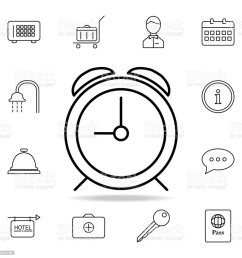 alarm clock icon element of simple icon for websites web design mobile app info graphics thin line icon for website design and development  [ 1024 x 1024 Pixel ]
