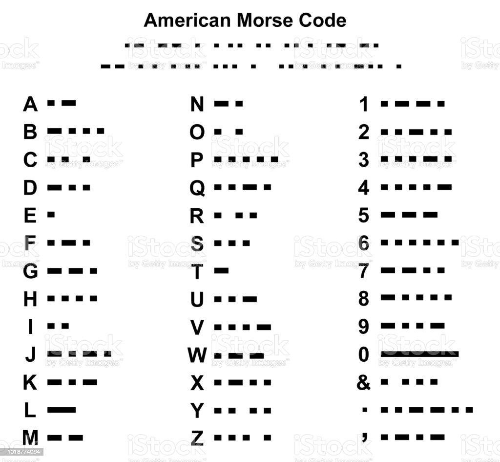 Vetor de Ilustração De Alfabeto De Código Morse Americano