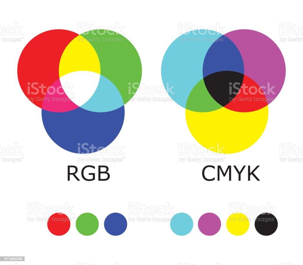 最高 Rgb Cmyk 印刷 - サンゴメガ