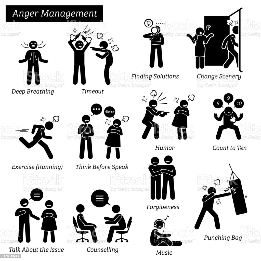 Anger Management Stick Figure Pictogram Icons Stock Vector
