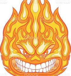 angry face fireball vector clip art cartoon illustration  [ 768 x 1024 Pixel ]