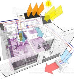 apartment diagram with floor heating and photovoltaic and solar panels and air conditioning illustration  [ 1024 x 806 Pixel ]