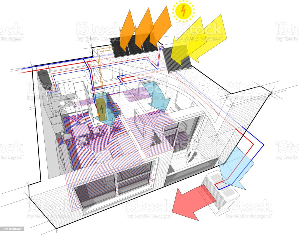 hight resolution of apartment diagram with floor heating and photovoltaic and solar panels and air conditioning royalty free