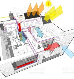 apartment diagram with radiator heating and gas water boiler and photovoltaic and solar panels and air [ 1024 x 806 Pixel ]