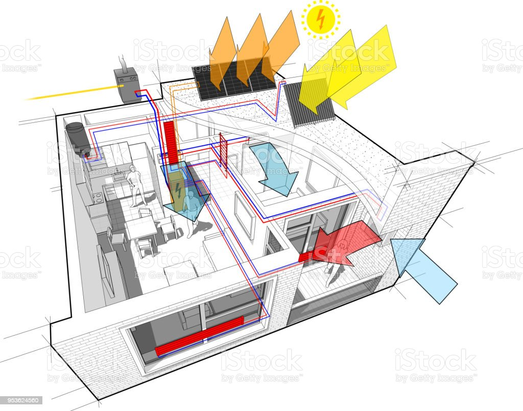hight resolution of apartment diagram with radiator heating and gas water boiler and photovoltaic and solar panels and air