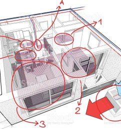 apartment diagram with underfloor heating and heat pump royalty free apartment diagram with underfloor heating [ 1024 x 778 Pixel ]
