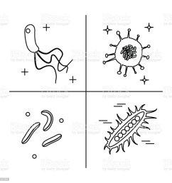 bacterial microorganism variety royalty free bacterial microorganism variety stock illustration download image now [ 1024 x 1024 Pixel ]