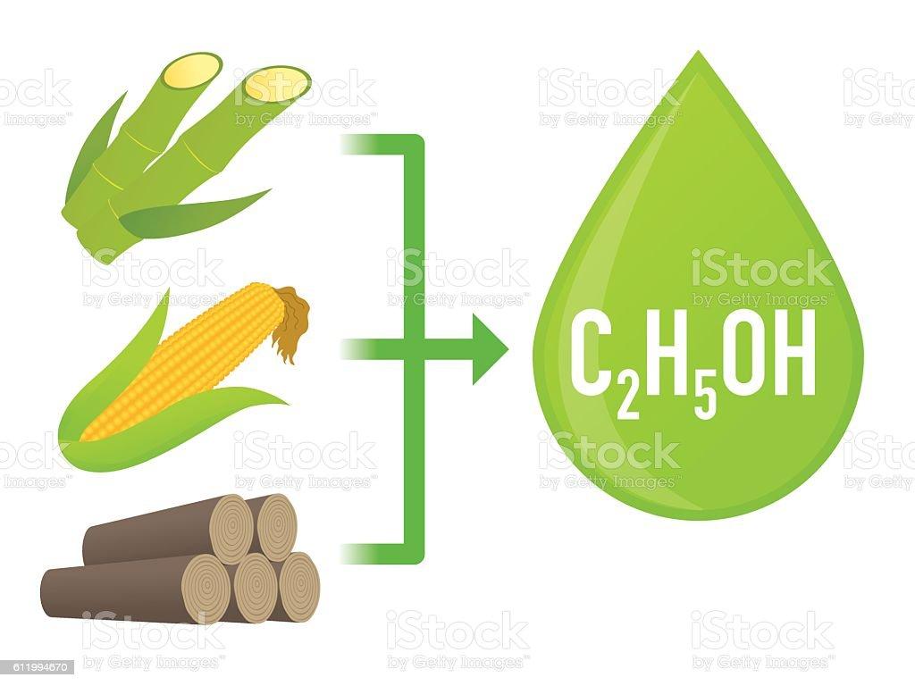 plant diagram clip art leviton sureslide dimmer wiring biofuel biomass ethanol illustration stock vector