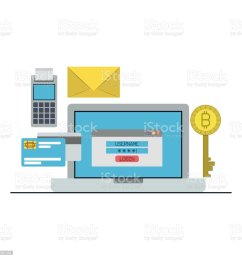 bitcoin digital currency key login in payment from laptop computer royalty free bitcoin digital currency [ 1024 x 1024 Pixel ]