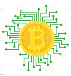 bitcoin gold coin with the process wiring diagrams royalty free bitcoin gold coin with the [ 1024 x 1024 Pixel ]