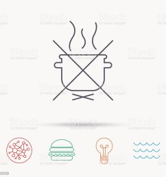 boiling saucepan icon do not boil water sign illustration  [ 1024 x 1024 Pixel ]