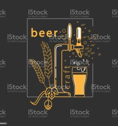 brewery craft beer label alcohol shop pub icon vector symbol in modern line style with beer tap hop wheat and beer glass isolated elements on a dark  [ 1024 x 1024 Pixel ]
