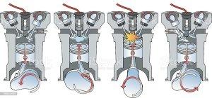 Car Engine Diagram Stock Vector Art & More Images of Car