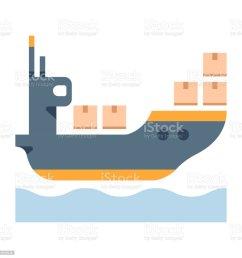 cargo ship flat illustration illustration  [ 1024 x 1024 Pixel ]