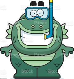l ments de dessin anim de la plong e avec masque et tuba l ments de dessin anim de [ 933 x 1024 Pixel ]