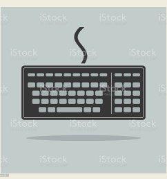 classic computer keyboard illustration  [ 1024 x 1024 Pixel ]