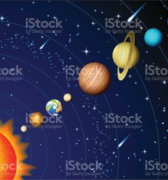 colorful vector diagram of the solar system illustration  [ 1024 x 768 Pixel ]