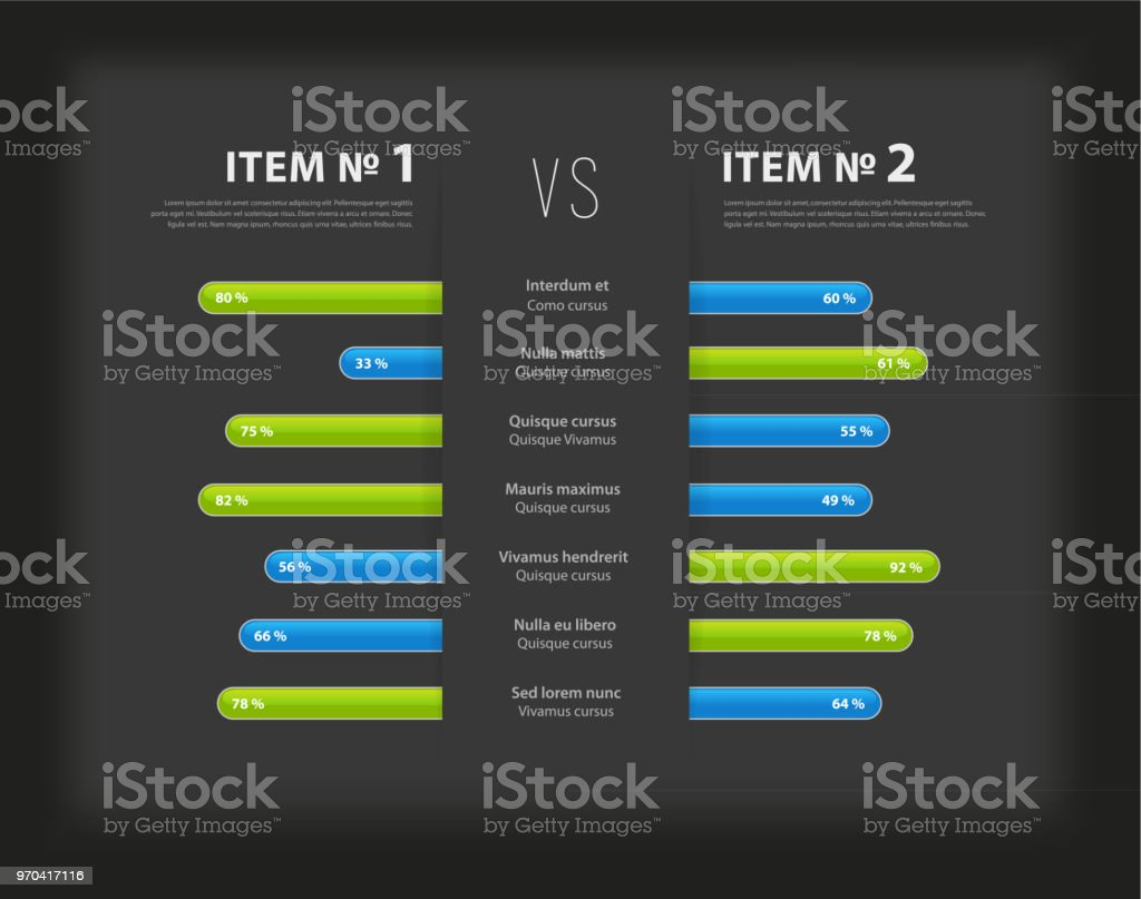 Competitive Analysis Vector Template With Colorful Bars. Royalty-Free Competitive  Analysis Vector Template With
