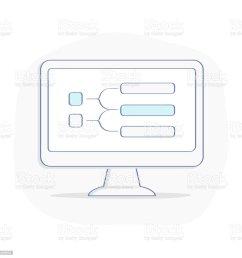 computer display with block diagram flowchart or process chart roadmap timeline presentation [ 1024 x 1024 Pixel ]