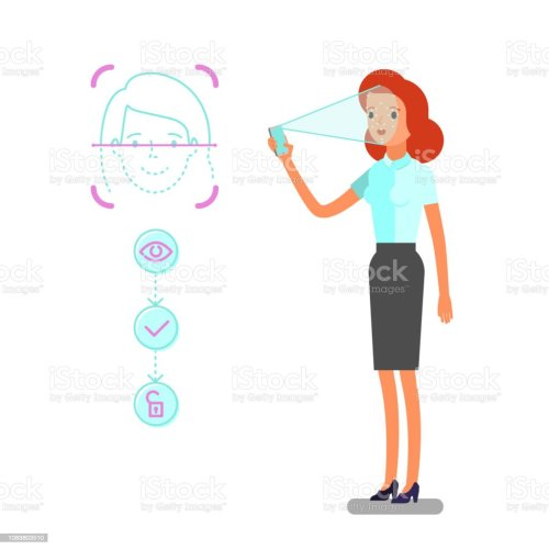 small resolution of concept of face identification cartoon business woman holds smartphone in his hand for getting access to device via face recognition technology