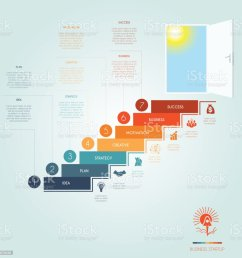 conceptual infographics steps up stairway to the open door business success startup template 7 positions possible to use for workflow banner diagram  [ 1024 x 1024 Pixel ]