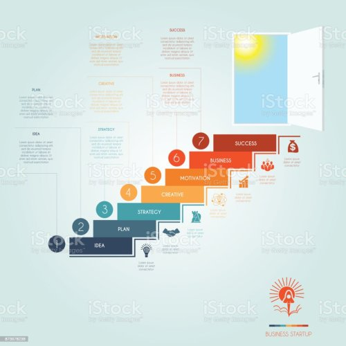 small resolution of conceptual infographics steps up stairway to the open door business success startup template 7 positions possible to use for workflow banner diagram