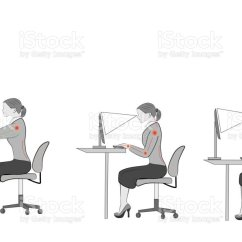 Better Posture Office Chair Small Dining Room Chairs Correct Sitting At Desk Ergonomics Advices For Workers How To Sit When Using A Computer Illustration
