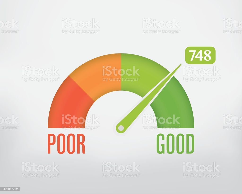 best credit score illustrations