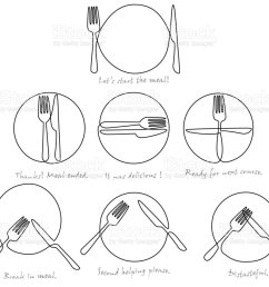 cultery and plate language one line drawing royalty free cultery and plate language one line [ 1024 x 881 Pixel ]