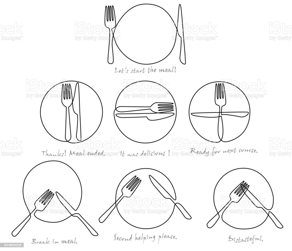 hight resolution of cultery and plate language one line drawing royalty free cultery and plate language one line
