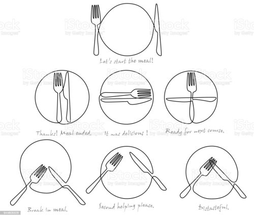 small resolution of cultery and plate language one line drawing royalty free cultery and plate language one line