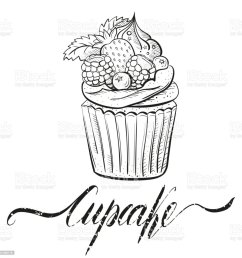 cupcake with berries cream and mint sweet beautiful dessert clipart for a restaurant [ 1024 x 1023 Pixel ]