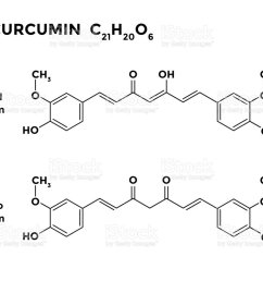 curcumin turmeric ingredient structural chemical formula royalty free curcumin turmeric ingredient structural chemical [ 1024 x 855 Pixel ]