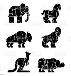 cut of meat set beast bison and rhinoceros elephant and horse silhouette scheme lines of different parts meat how to cut flesh kangaroo and ram  [ 1024 x 1024 Pixel ]