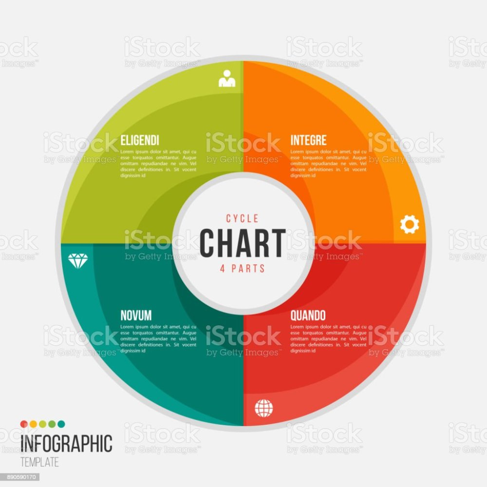 medium resolution of cycle chart infographic template with 4 parts options steps royalty free cycle chart