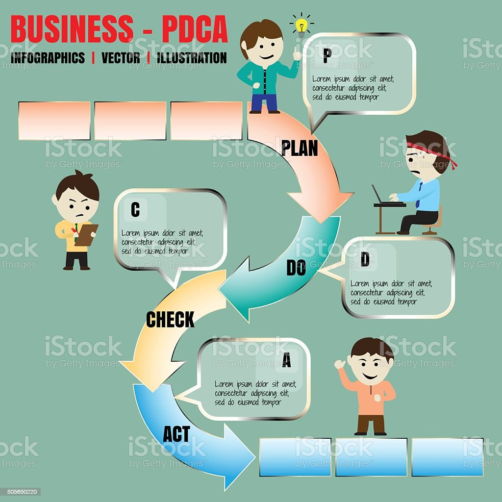 pdca cycle diagram sub breaker panel wiring flow schemes