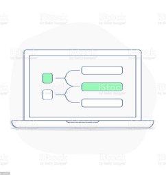 dev plan tasks or development plan block diagram flowchart or process chart  [ 1024 x 1024 Pixel ]