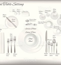 diagram of a formal table setting vector royalty free diagram of a formal table [ 1024 x 768 Pixel ]