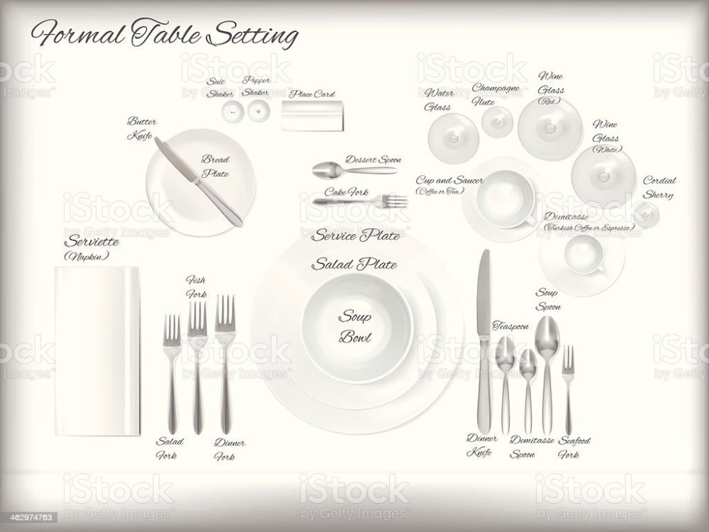 medium resolution of diagram of a formal table setting vector royalty free diagram of a formal table