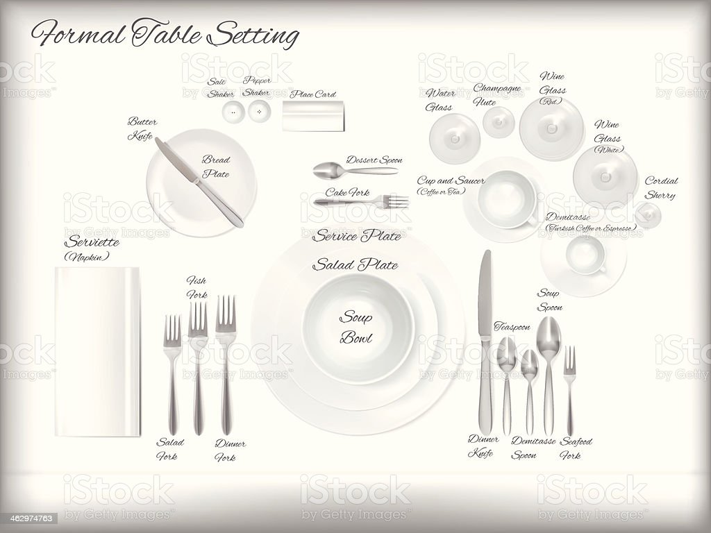 hight resolution of diagram of a formal table setting vector royalty free diagram of a formal table