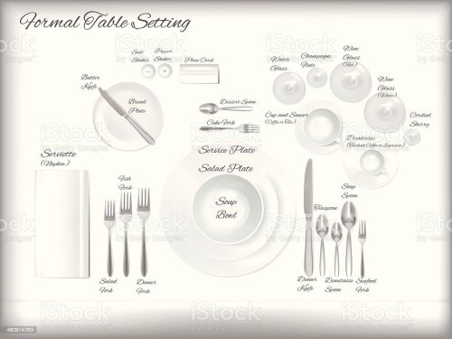 small resolution of diagram of a formal table setting vector royalty free diagram of a formal table