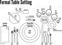 Formal Table Place Setting Etiquette | Brokeasshome.com