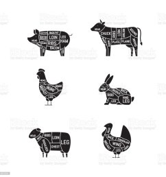 diagrams for butcher shop meat cuts animal silhouette pig cow lamb [ 1024 x 1024 Pixel ]